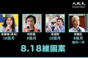 長毛何秀蘭梁耀忠區諾軒 判囚8至18個月不等 離庭前高喊「釋放政治犯」