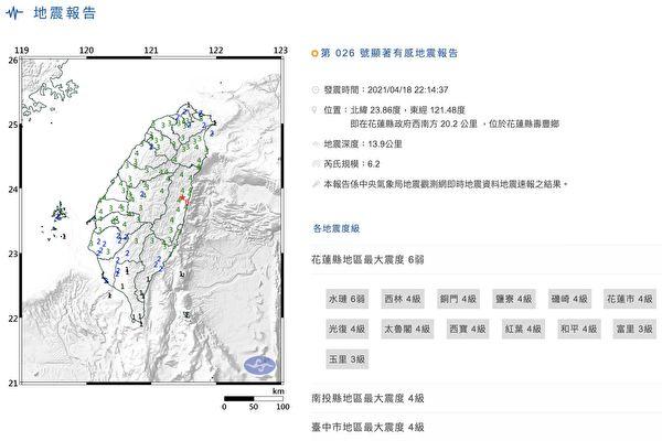 台灣花蓮3分鐘2次地震 最強為6.2級