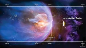 NASA新計劃星際探測器15年內飛出太陽系