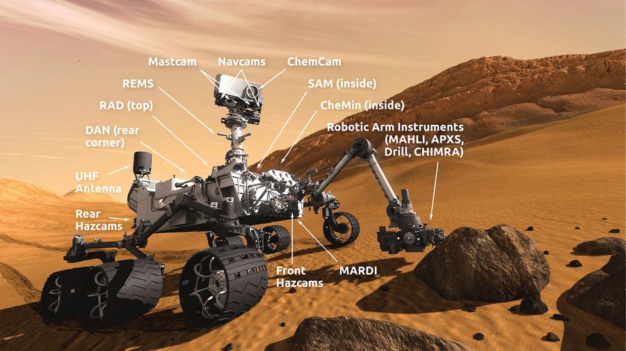 火星生命之謎:NASA發現疑似有機鹽類殘骸