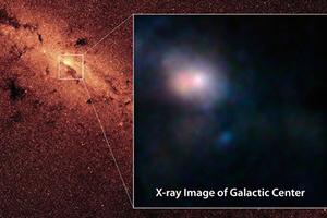 銀河系中心或存在 暗物質核而不是黑洞
