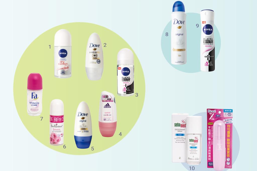 消委會早前測試了9款止汗劑及2款體香劑,並在今日(15日)公佈測試報告。(消委會提供)