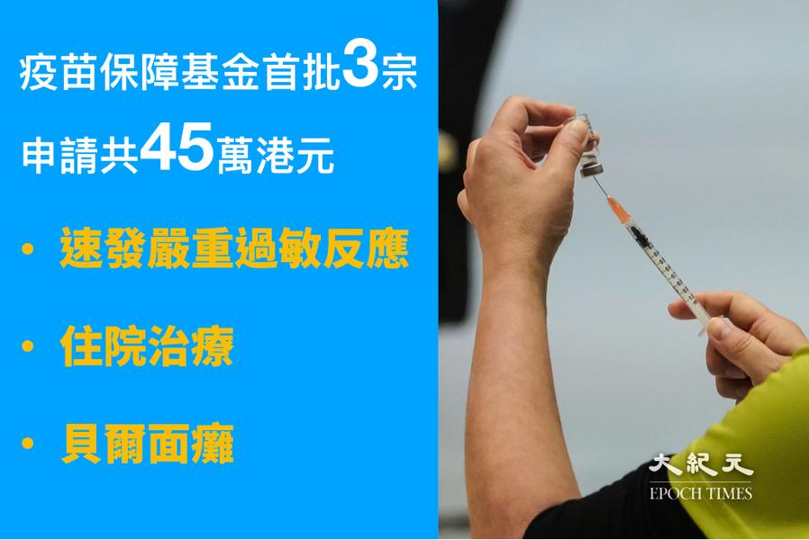 疫苗保障基金首批賠償 涉3宗申請共45萬元