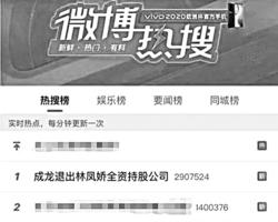 成龍退出林鳳嬌全資持股公司
