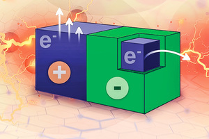 MIT新技術:直接從環境獲取電能