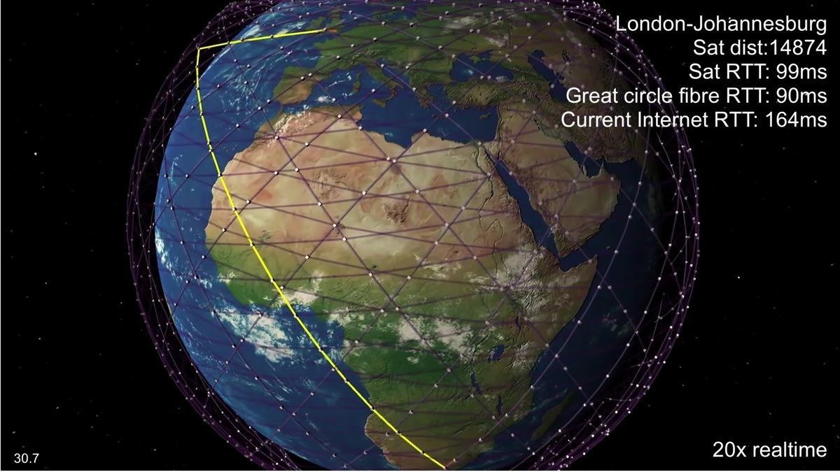 網絡高手模擬出來的「星鏈」衛星間直接接力,將信號從倫敦傳送到南非約翰內斯堡的示意圖。灰色的小方塊是低軌衛星。(視頻截圖)