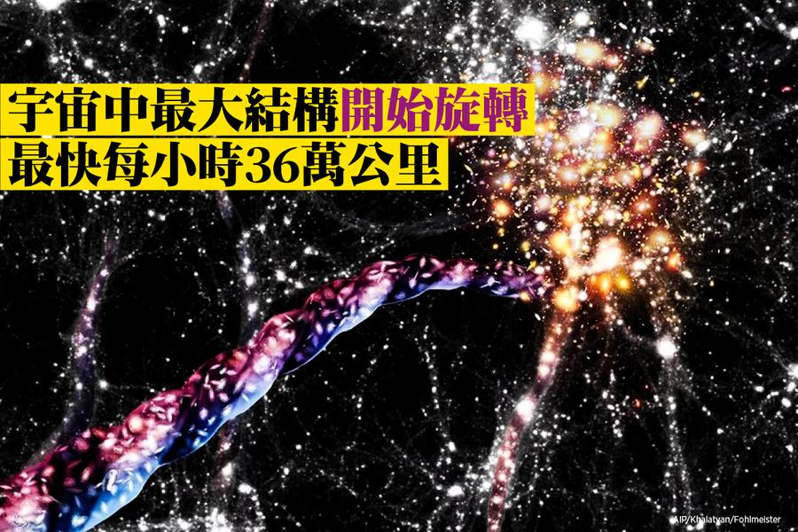 宇宙中最大結構開始旋轉 最快每小時36萬公里
