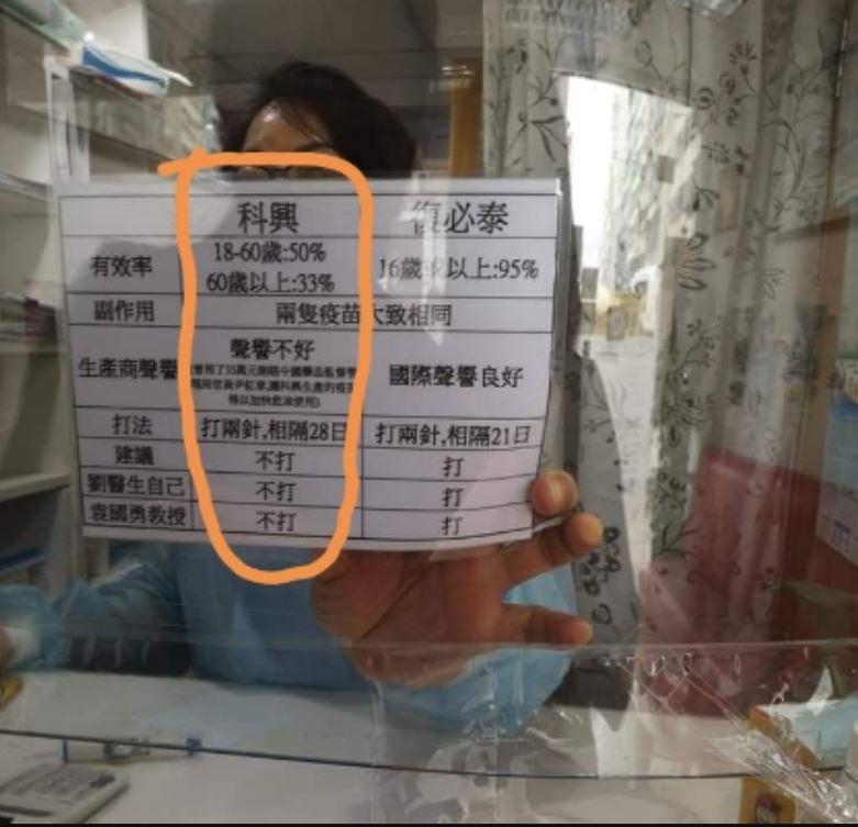 2021年3月,香港一家診所的醫護人員出示疫苗對比圖,引發關注。(香港政研會臉書截圖)