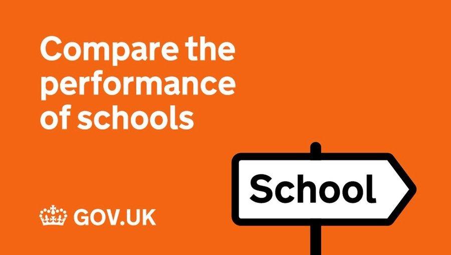 【英國升學貼士】找心水學校 英國公私立學校報告和排名怎樣看