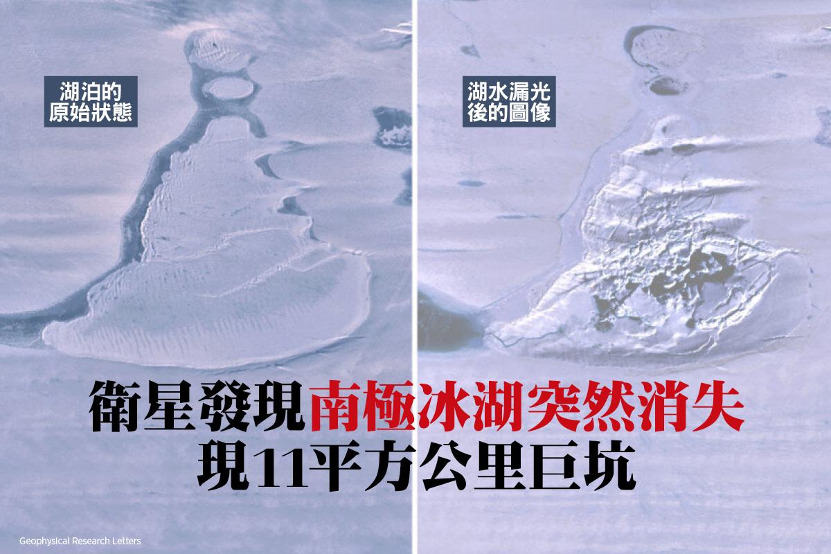 衛星圖像顯示阿梅裏冰架上的巨大湖泊在一周內消失不見。左圖為湖泊的原始狀態,右圖為湖水漏光後的圖像。(Geophysical Research Letters)