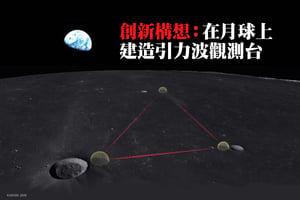 創新構想:在月球上建造引力波觀測台