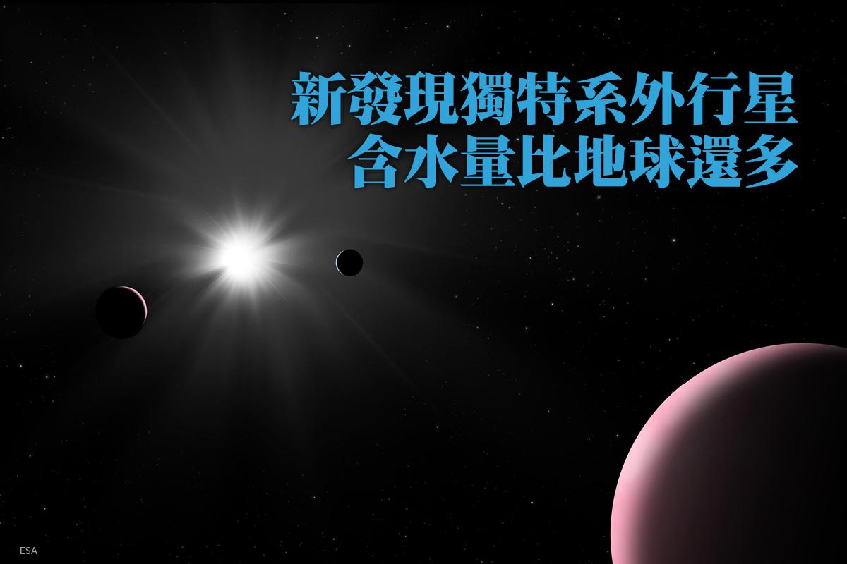 系外行星系統Nu2 Lupi的概念圖。其中行星c和d的水量比地球還多。(ESA)