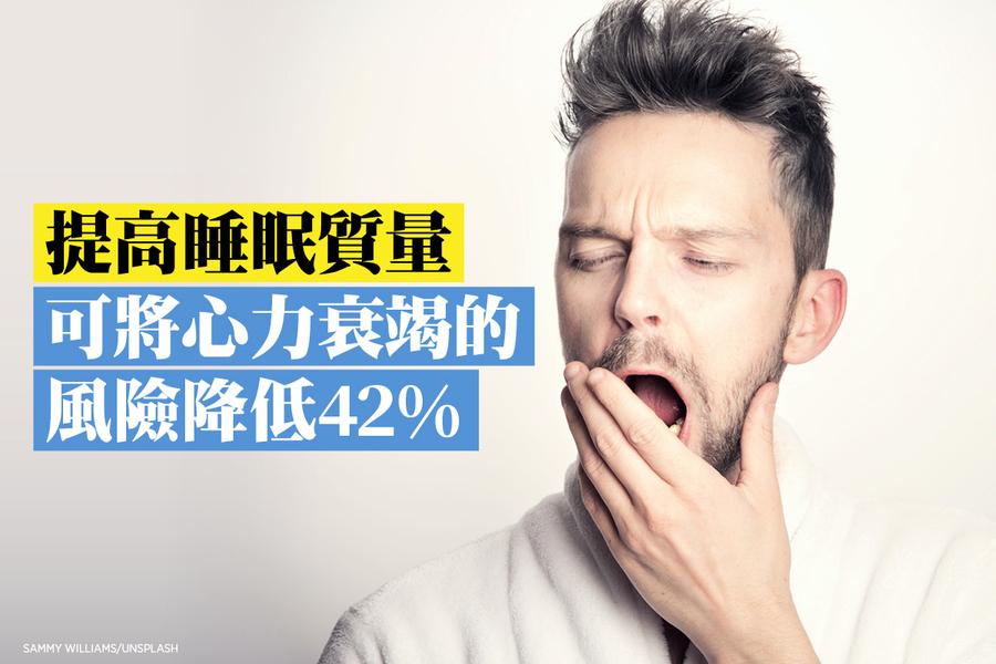 健康的睡眠習慣 可降低心力衰竭風險【影片】