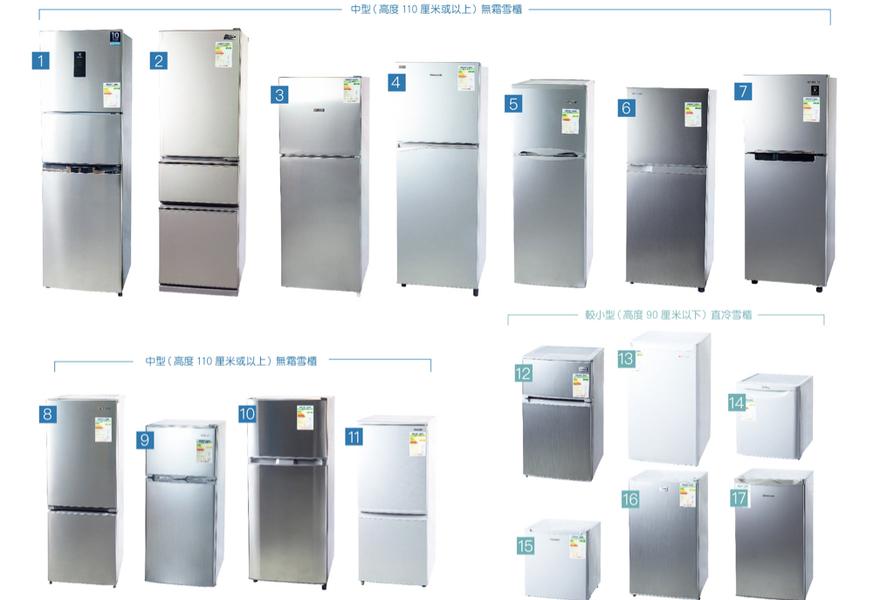 消委會|直冷式雪櫃可比無霜雪櫃電費低逾七成