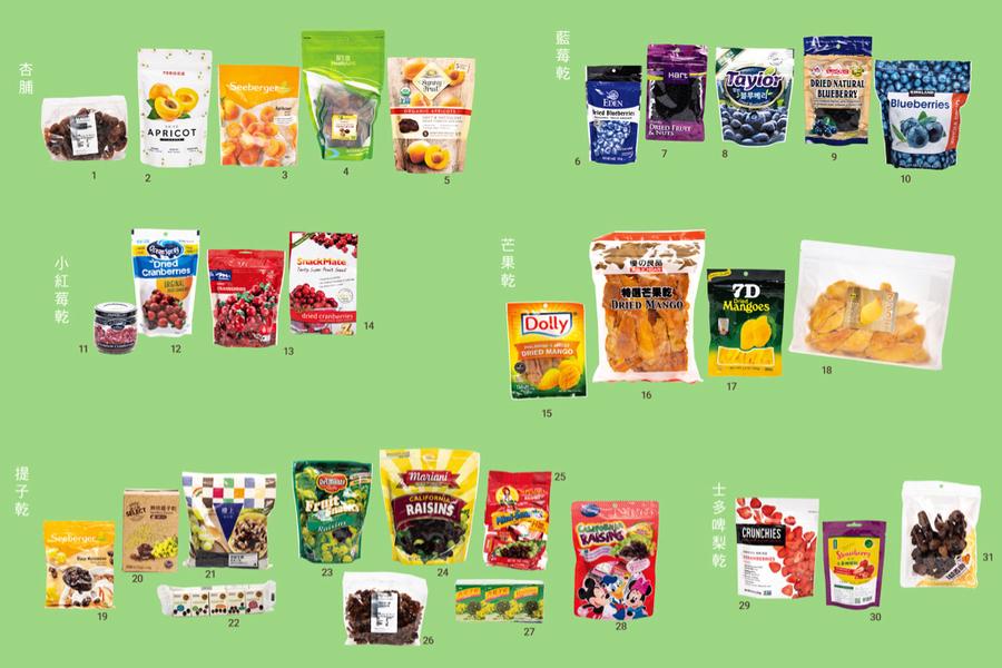 消委會|31款水果乾全部高糖 4款含至少10種除害劑