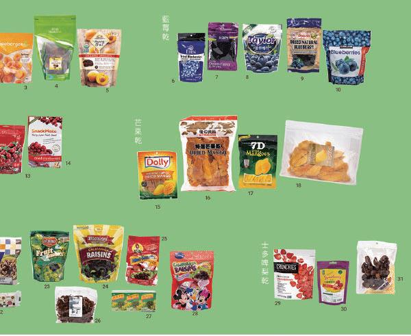 消委會測31款水果乾均高糖