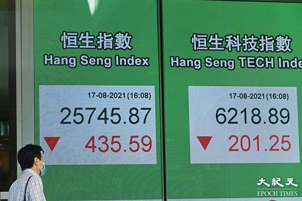 恒指昨(8月17日)挫435點,收市報25745點,騰訊跌4.1%。(宋碧龍/大紀元)