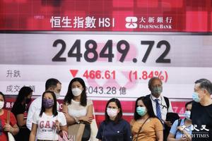 恒指再挫466點 一周累跌5.8% 互聯網醫療股急挫