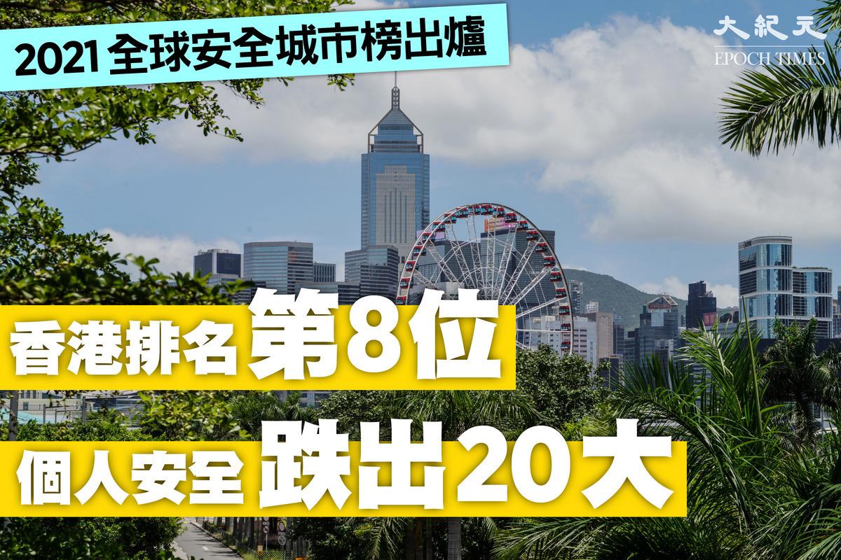 《經濟學人智庫》今(23日)公布《2021年全球城市安全指數報告》結果,哥本哈根以82.4分榮登榜首,香港以78.6分排第8位。(大紀元製圖)