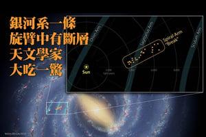 銀河系一條旋臂中有斷層 天文學家大吃一驚