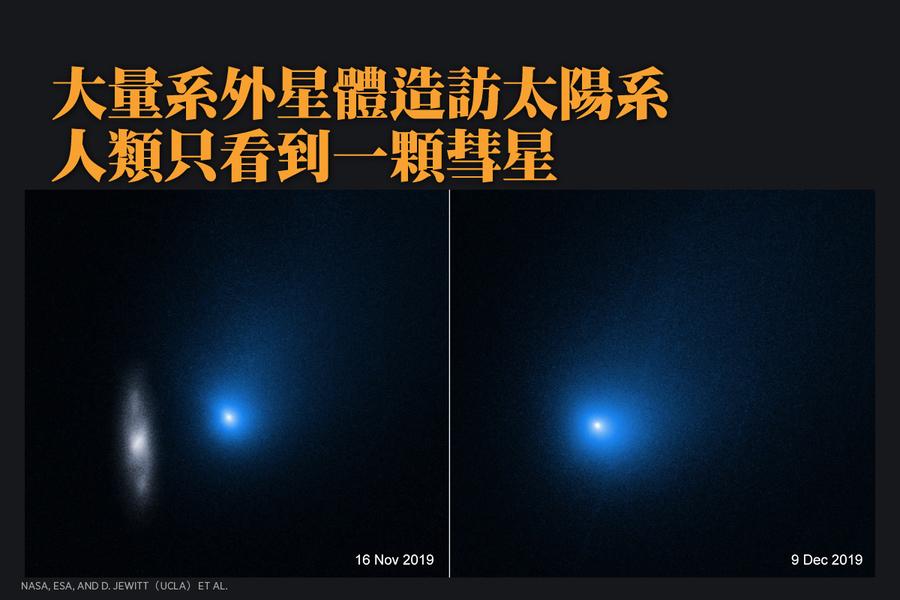 大量系外星體造訪太陽系 人類只看到一顆彗星