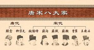 【兩宋繁華】第一章 藩鎮割據(1)