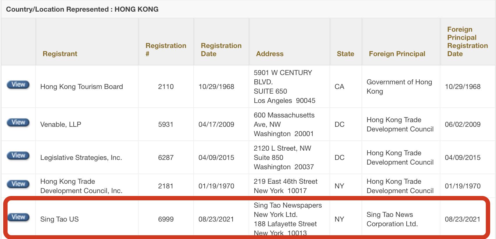 美國《星島日報》8月23日根據《外國代理人註冊法》向司法部提交文件,承認為外國代理人。(美國司法部FARA網站)