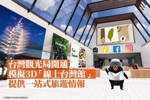 台灣觀光局開通 模擬3D「線上台灣館」提供一站式旅遊情報