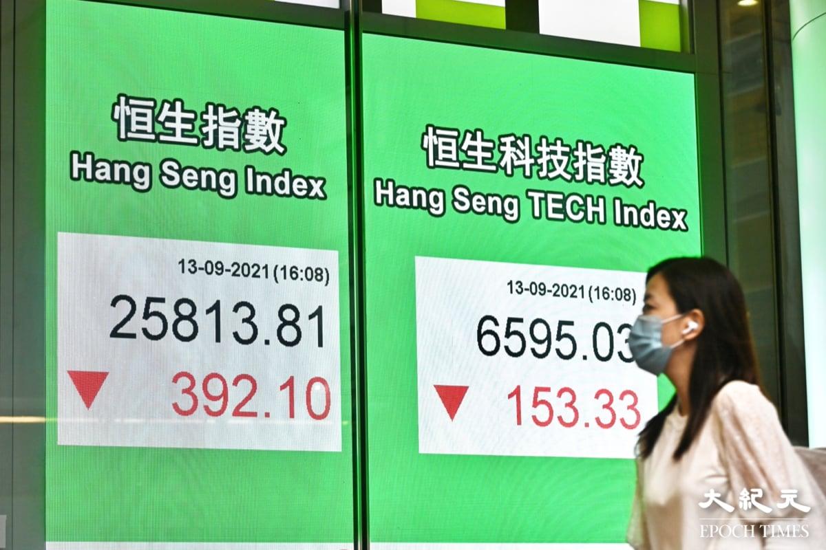 恒指今(9月13日)跌392點,收市報25,813點。科技指數跌2.27%,跑輸金融分類指數(跌0.24%)及地產分類指數(跌0.72%)等。(宋碧龍/大紀元)