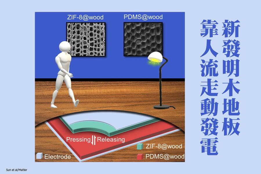 新發明木地板靠人流走動發電