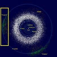 海王星周圍新添5顆神秘星體