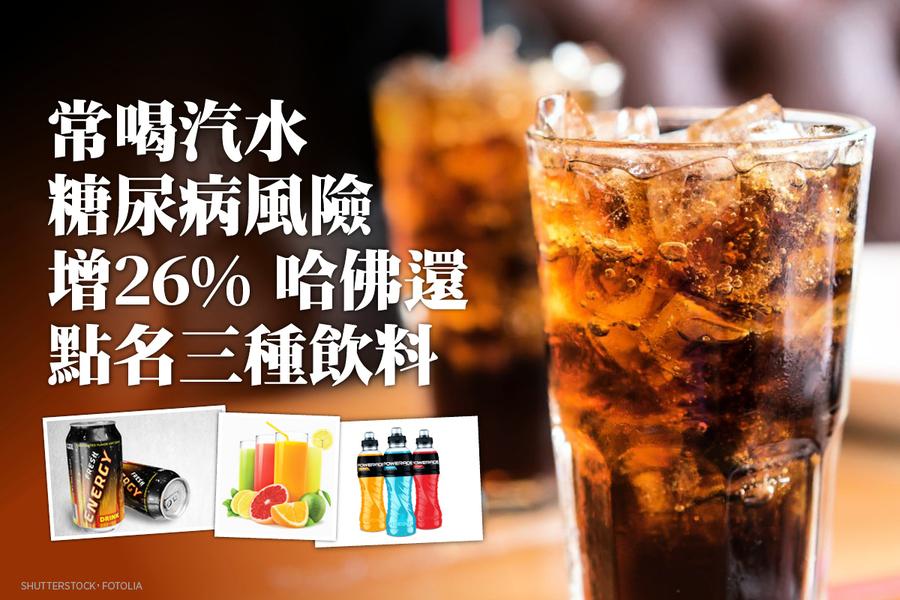 常喝汽水糖尿病風險增26% 哈佛還點名三種飲料