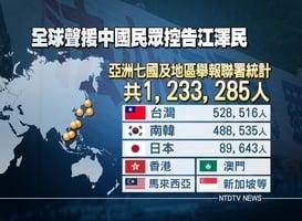 亞洲逾123萬人舉報江澤民