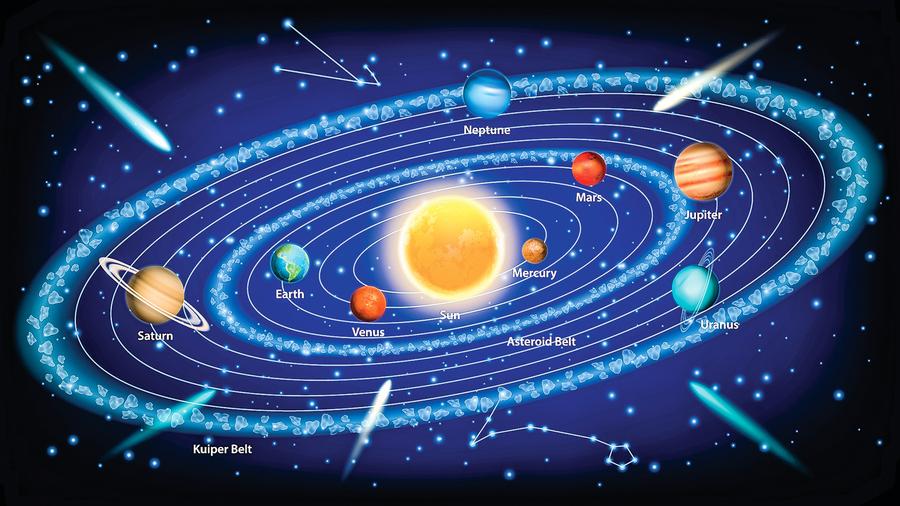 研究太陽系內有個分隔 內外物質難以跨越