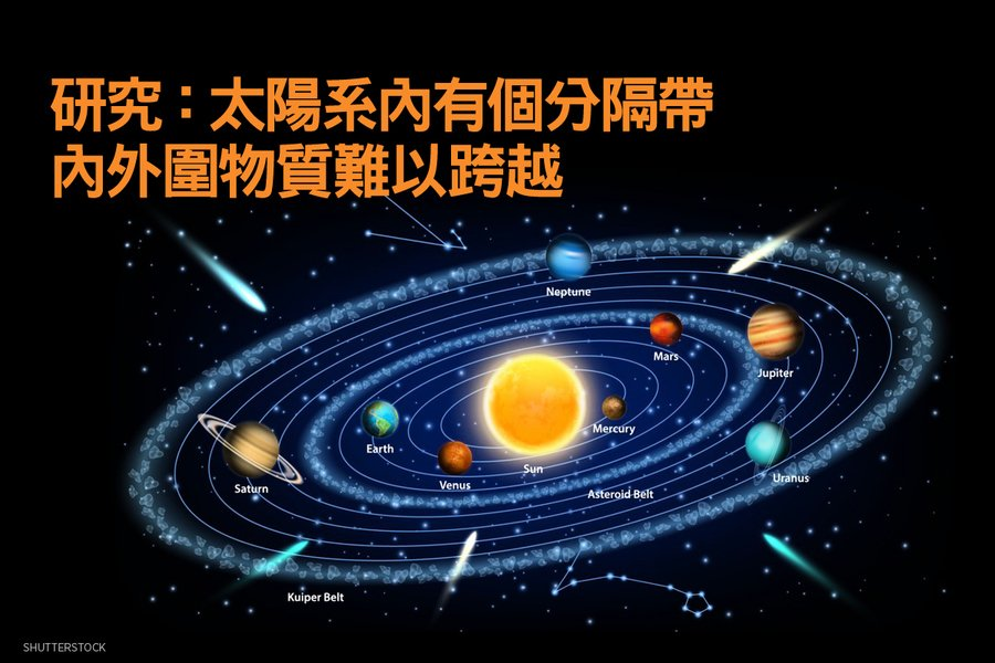 研究:太陽系內有個分隔帶 內外圍物質難以跨越