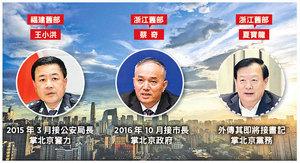 習當局將全面掌控北京