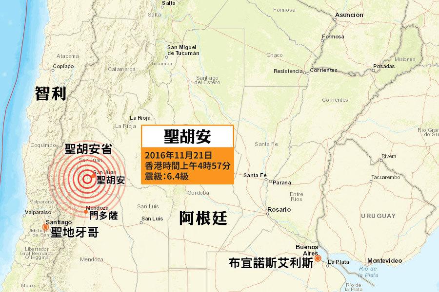 阿根廷聖胡安6.4級強震