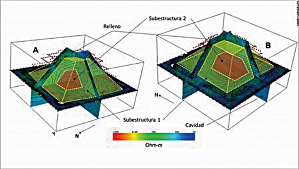 瑪雅金字塔中 發現塔中塔