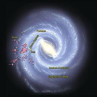新型恆星現身銀河系中心