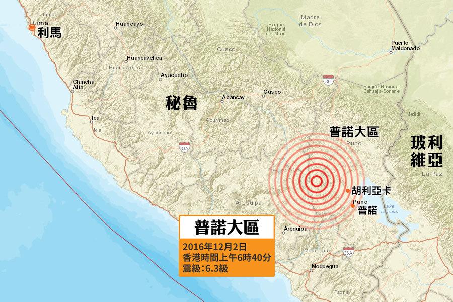美國地質調查局(USGS)在本港時間今日(2日)上午6時40分(當地時間1日下午5時40分),錄得一次黎克特制6.3級強震,震央位於東南部普諾大區(Departamento de Puno),距離普諾大區首府普諾(Puno)約103公里、普諾大區最大城市胡利亞卡(Juliaca)約77公里,震源深度10公里,屬極淺層地震。(地圖:美國地質調查局)