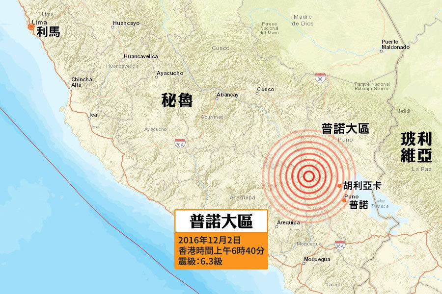 秘魯東南部6.3級強震