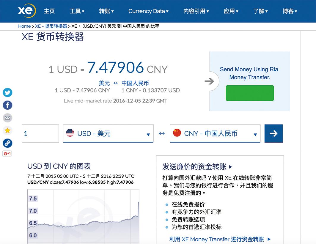 美東時間周一下午5時40分,在流行的貨幣兌換網站XE,Bing貨幣轉換器上,1美元兌人民幣達7.48,顯示人民幣大貶值,疑出現技術錯誤。(網絡擷圖)