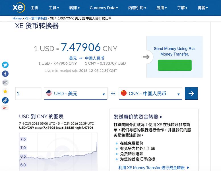人幣匯率7.4疑系統錯誤