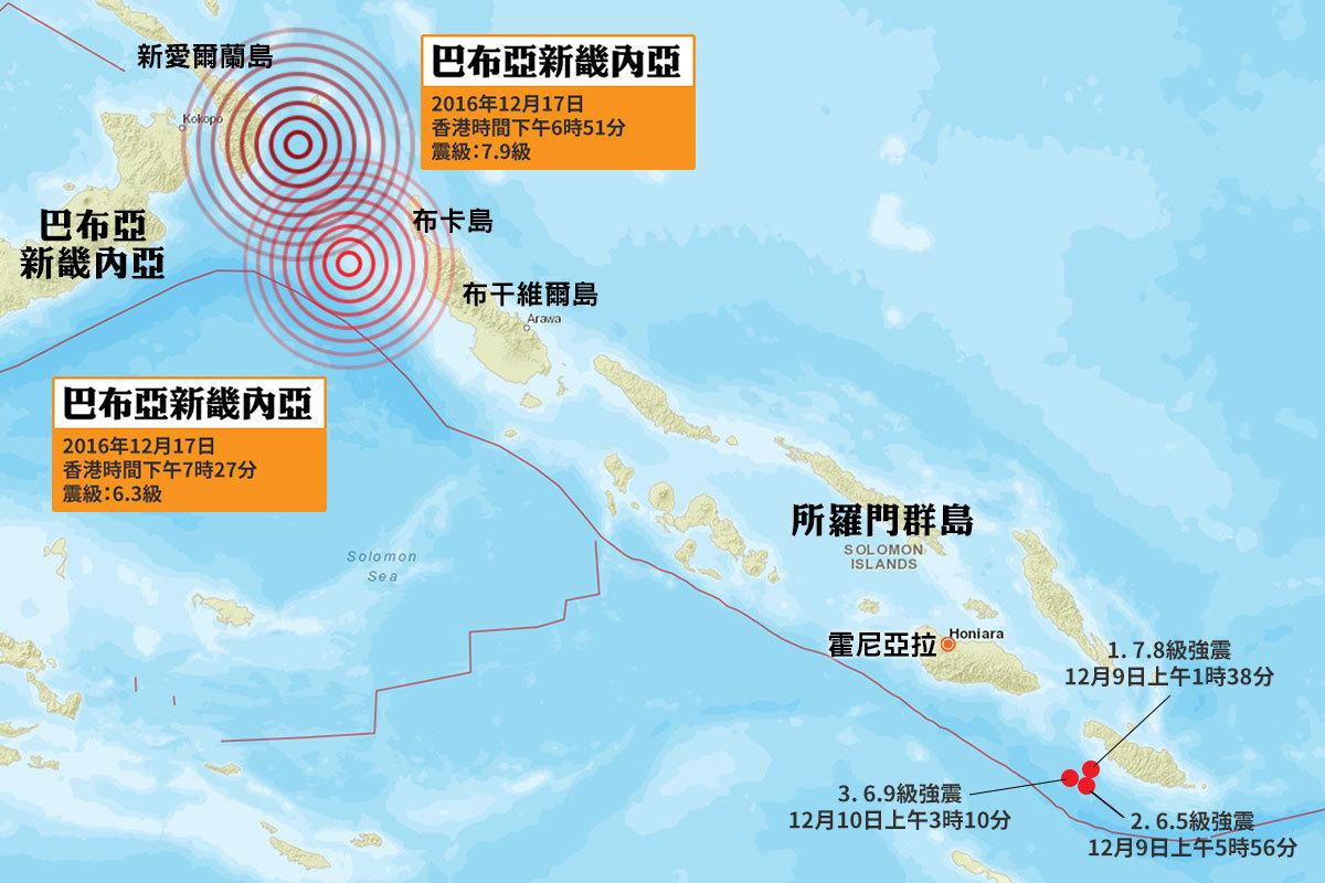 美國地質調查局(USGS)在香港時間17日下午6時51分,首先錄得一次黎克特制7.9級猛烈地震,震央位於巴布亞新畿內亞(Papua New Guinea)新愛爾蘭島(New Ireland Island)塔隆(Taron)以東46公里處海域,震源深度103.2公里,屬中層地震。當局一度發出海嘯警報。(地圖:美國地質調查局)