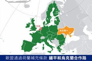 歐盟通過荷蘭補充條款 鋪平和烏克蘭合作路