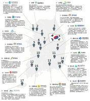 韓國17個廣域自治團體