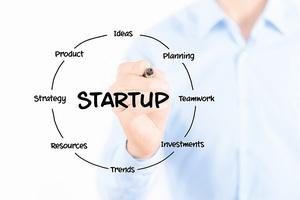 初創公司實用條款參考(下)