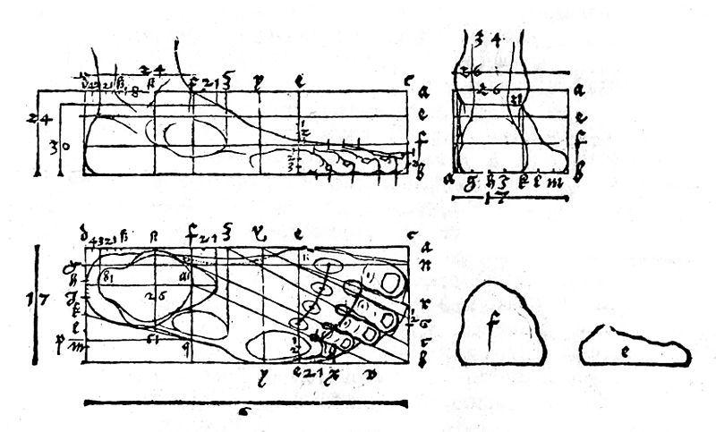 當時畫家的基本功訓練十分嚴格。圖為杜勒常用正交投影多視圖來表示人體,(維基百科)