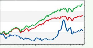 《巴倫》:四大議題 攸關2017中國股市