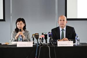 滙豐:看好亞洲債券市場